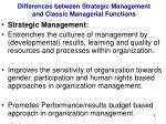 differences between strategic management and classic managerial functions