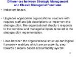 differences between strategic management and classic managerial functions3