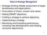 tasks of strategic management