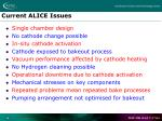 current alice issues