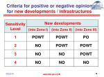 criteria for positive or negative opinion for new developments infrastructures