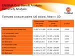 enigma cost benefit analysis sensitivity analysis