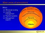 main areas of assessment2