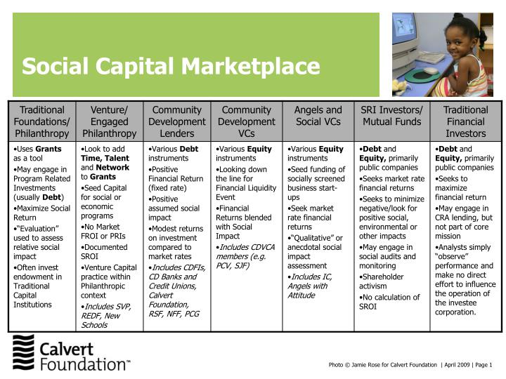 social capital marketplace n.
