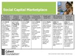 social capital marketplace