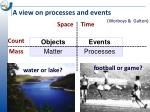 a view on processes and events