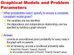 graphical models and problem parameters