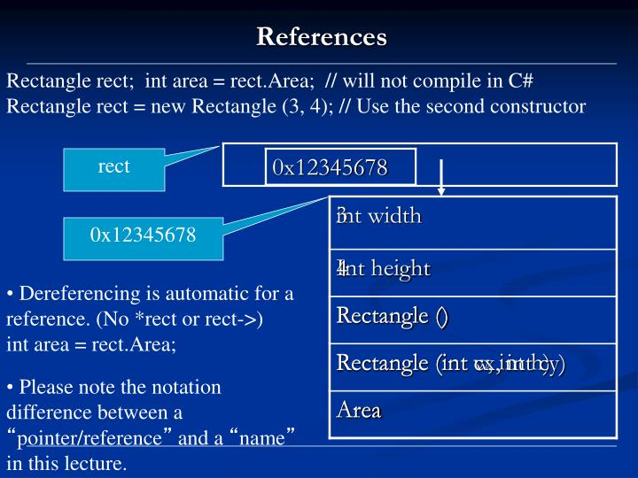Rectanglerect; int area = rect.Area;  // will not compile in C#