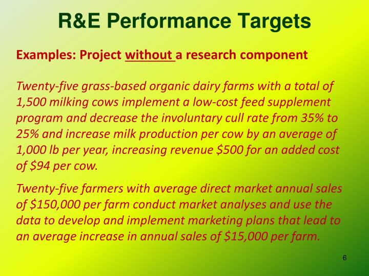 R&E Performance Targets