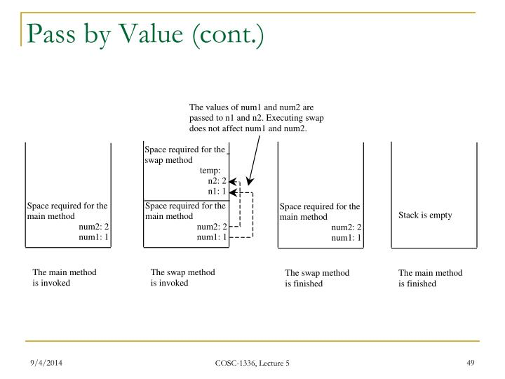 Pass by Value (cont.)