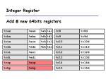 integer register2