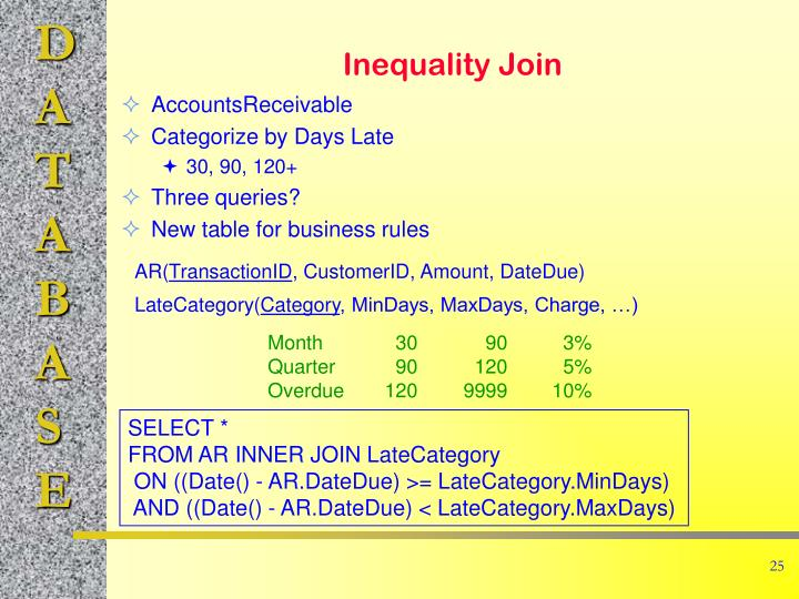 AccountsReceivable