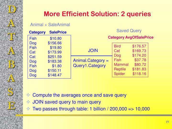 Compute the averages once and save query