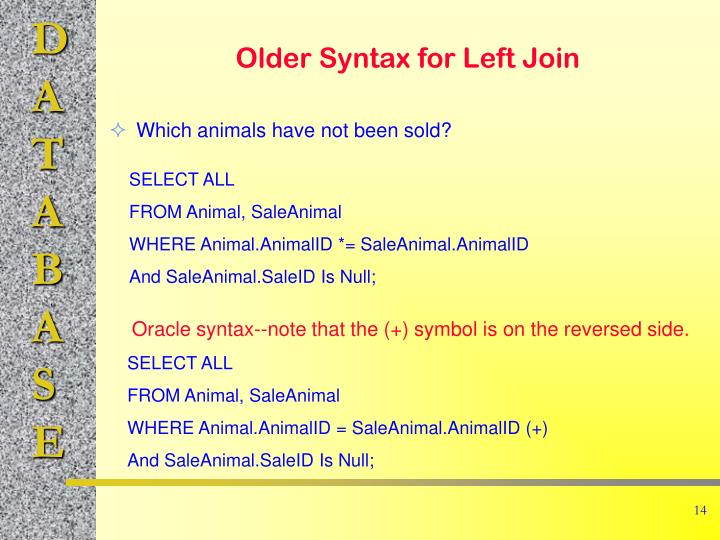 Which animals have not been sold?