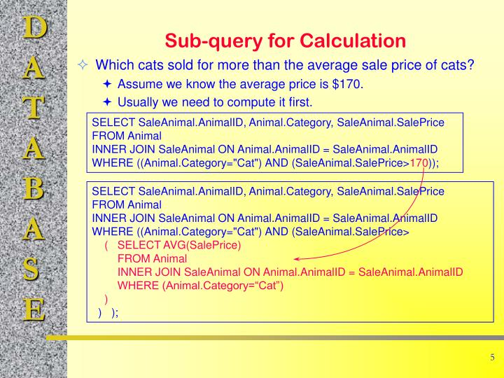 Which cats sold for more than the average sale price of cats?