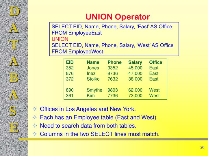 Offices in Los Angeles and New York.