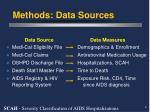 methods data sources
