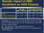 results impact of hmo enrollment on aids patients