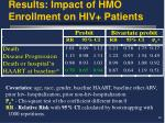 results impact of hmo enrollment on hiv patients
