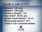 results to date of 4 p s