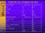 vertical form of bs