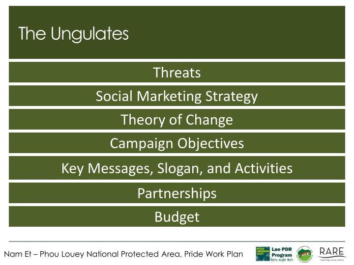 The Ungulates