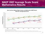 naep 2007 average scale score mathematics results
