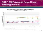 naep 2007 average scale score reading results