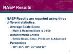 naep results