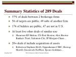 summary statistics of 289 deals