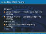 box office pricing