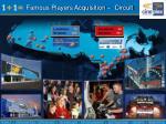 famous players acquisition circuit