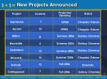 new projects announced