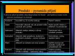 produkt pyramida p ijet