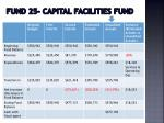 fund 25 capital facilities fund