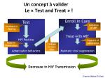 un concept valider le test and treat