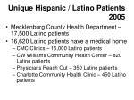 unique hispanic latino patients 2005