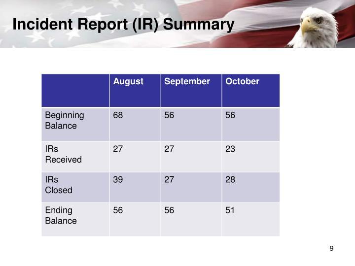 Incident Report (IR) Summary
