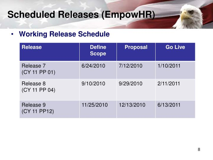 Scheduled Releases (