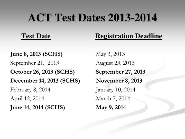 Test Date