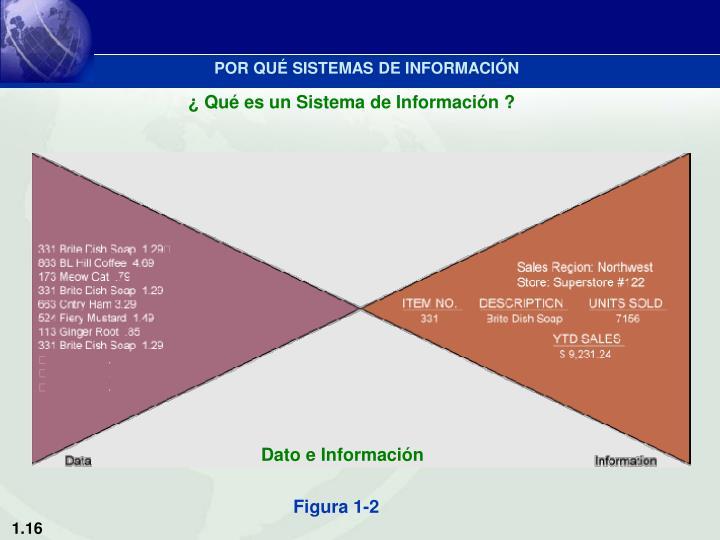 Dato e Información