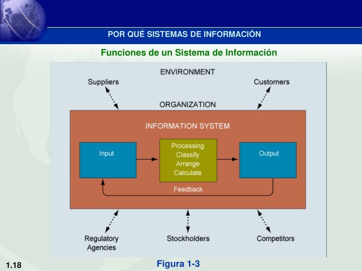 Figura 1-3