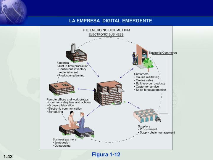 THE EMERGING DIGITAL FIRM
