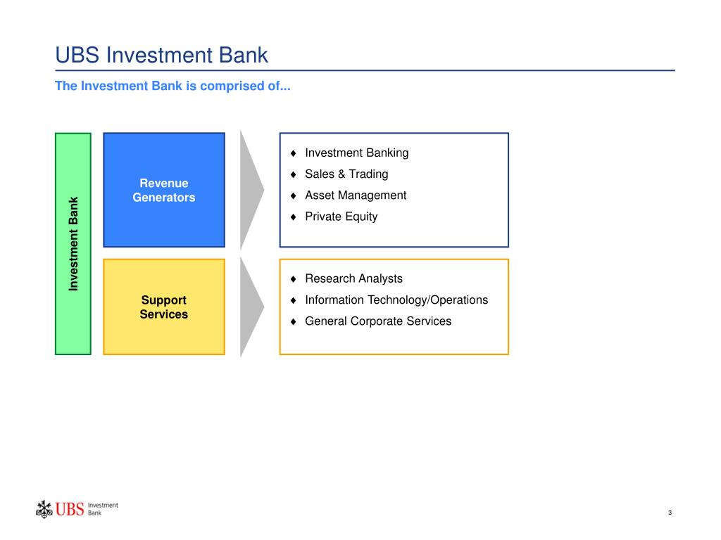 PPT - Investment Banking 101 PowerPoint Presentation - ID