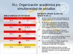 iii c organizaci n acad mica por simultaneidad de estudios