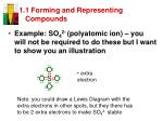 1 1 forming and representing compounds22