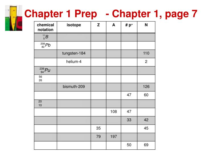 chapter 1 prep chapter 1 page 7 n.