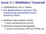 issue 5 1 middlebox traversal