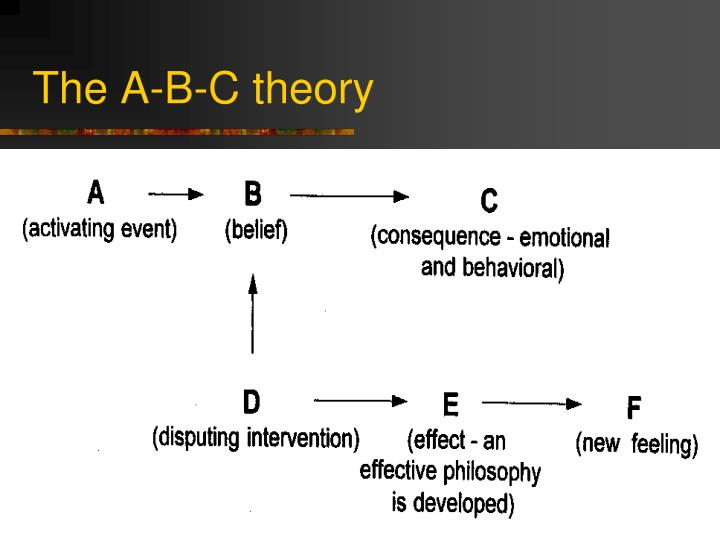 The A-B-C theory