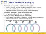 egee middleware activity ii